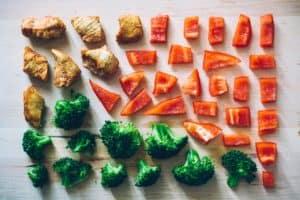 Meal planning vegetables