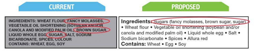 sugar ingredient