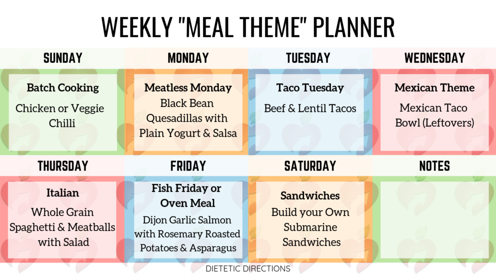 meal themes example