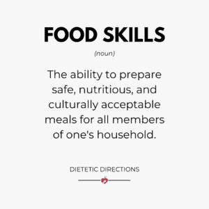 food skills canva